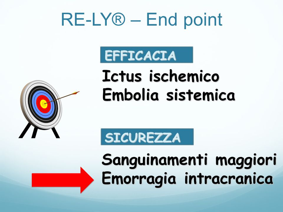 RE-LY® – End point Ictus ischemico Embolia sistemica