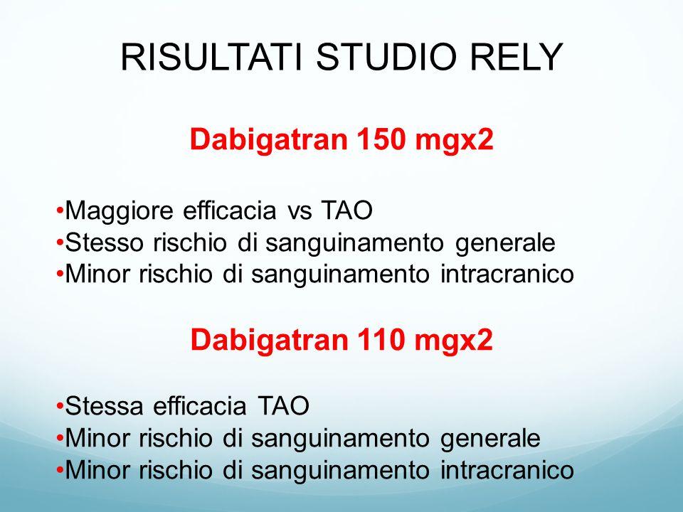 RISULTATI STUDIO RELY Dabigatran 150 mgx2 Dabigatran 110 mgx2