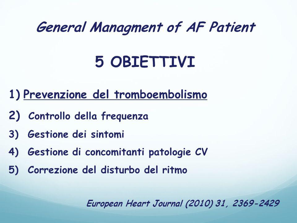 General Managment of AF Patient