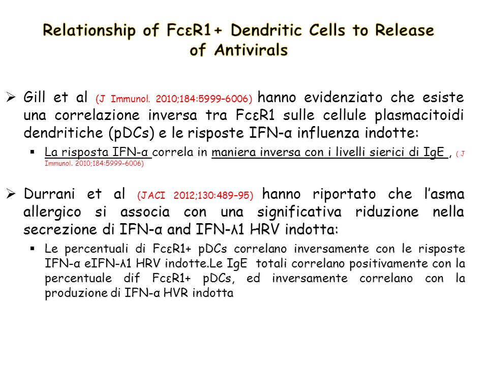 Relationship of FcεR1+ Dendritic Cells to Release
