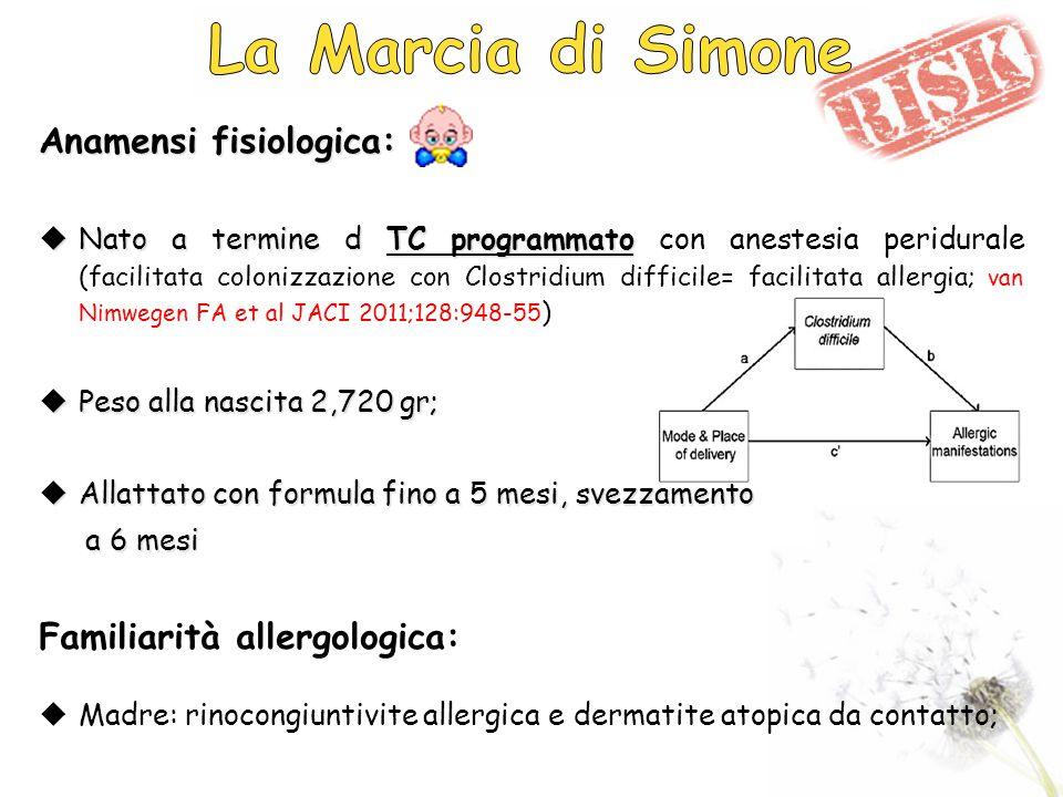 La Marcia di Simone Anamensi fisiologica: Familiarità allergologica: