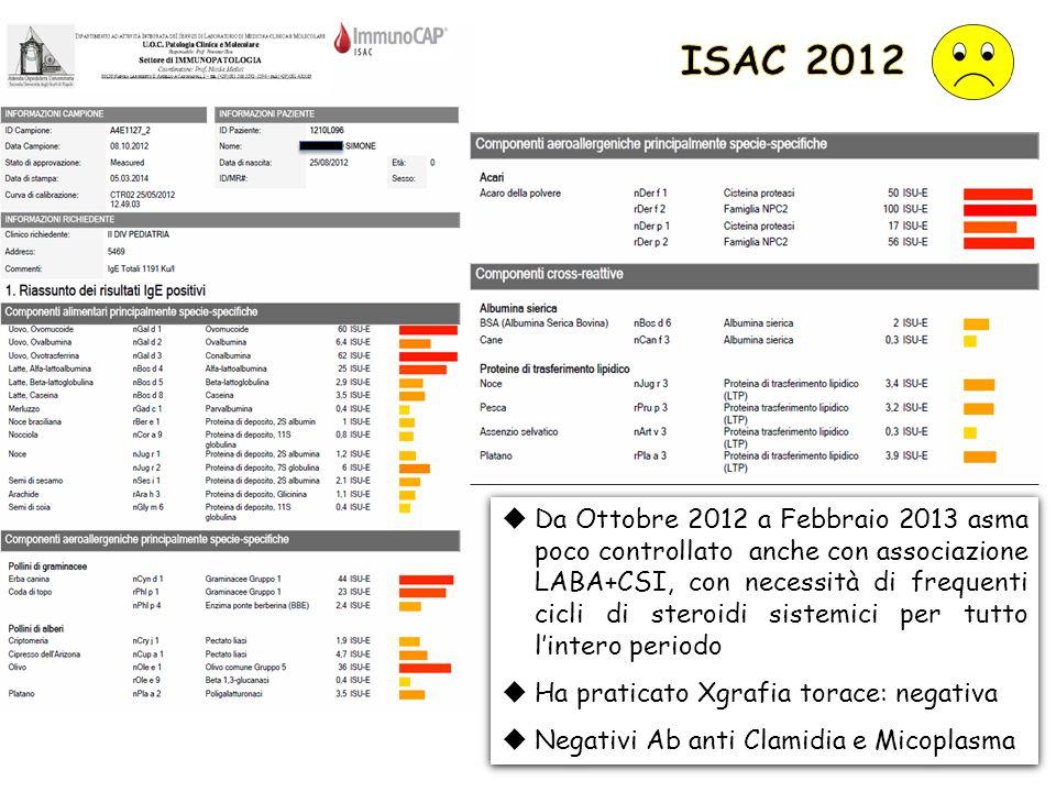ISAC 2012