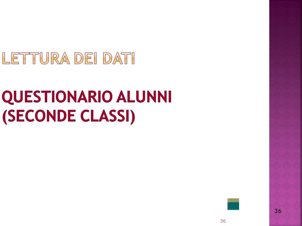 LETTURA DEI DATI QUESTIONARIO ALUNNI (seconde classi)