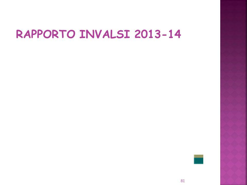 RAPPORTO INVALSI 2013-14