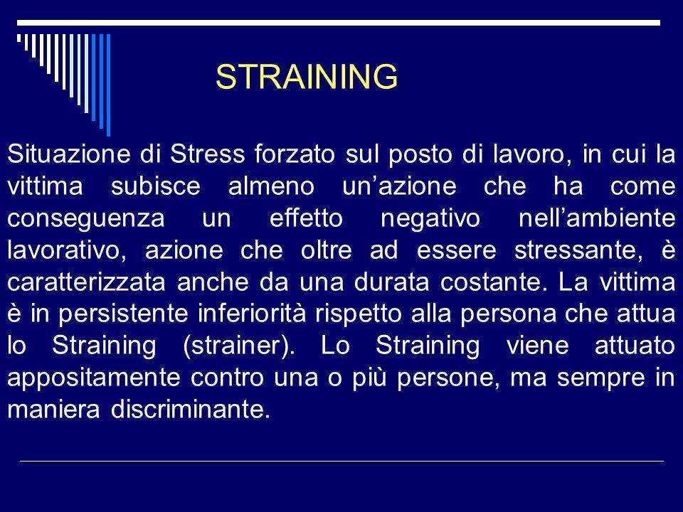 STRAINING