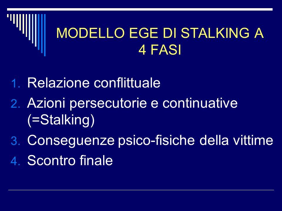 MODELLO EGE DI STALKING A 4 FASI