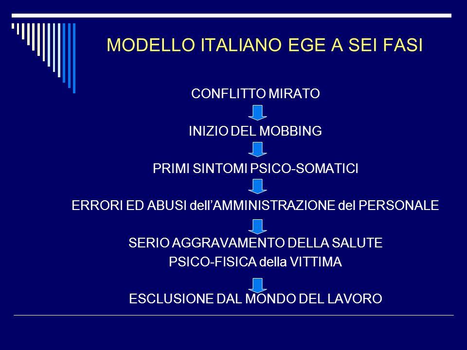 MODELLO ITALIANO EGE A SEI FASI