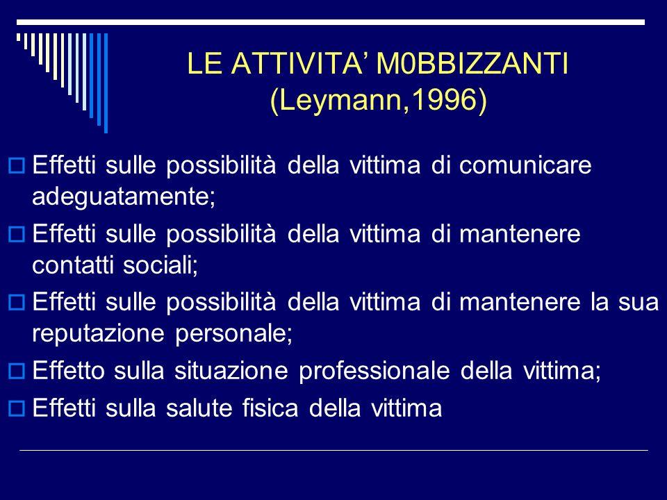 LE ATTIVITA' M0BBIZZANTI (Leymann,1996)