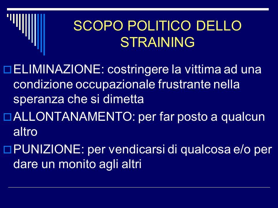 SCOPO POLITICO DELLO STRAINING