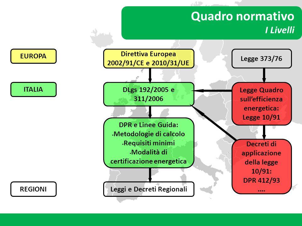 Quadro normativo I Livelli 4 EUROPA