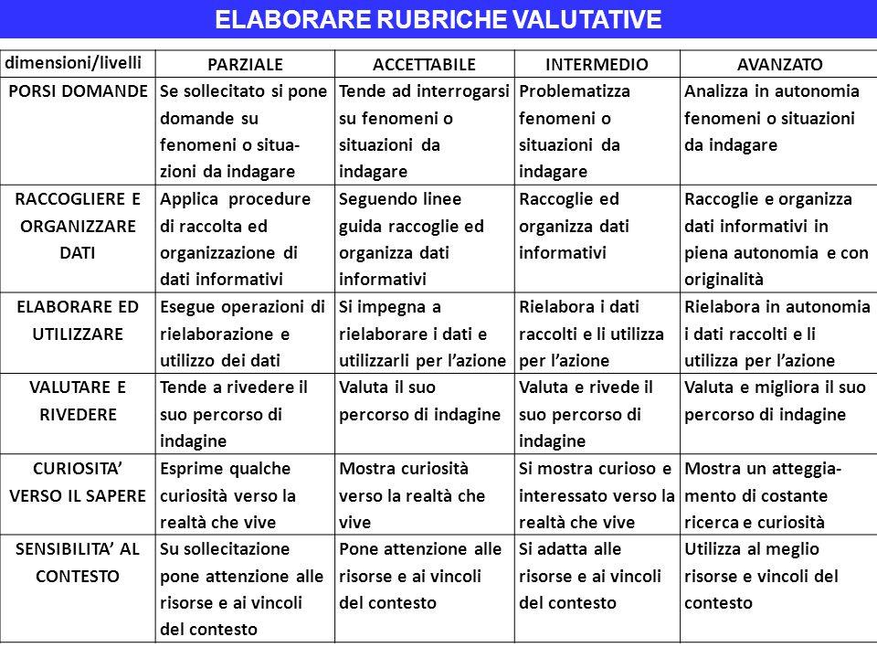 ELABORARE RUBRICHE VALUTATIVE