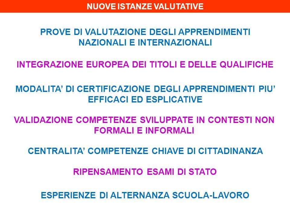 PROVE DI VALUTAZIONE DEGLI APPRENDIMENTI NAZIONALI E INTERNAZIONALI