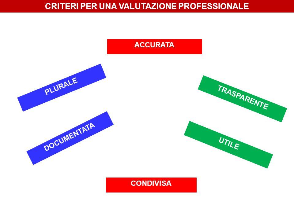 CRITERI PER UNA VALUTAZIONE PROFESSIONALE