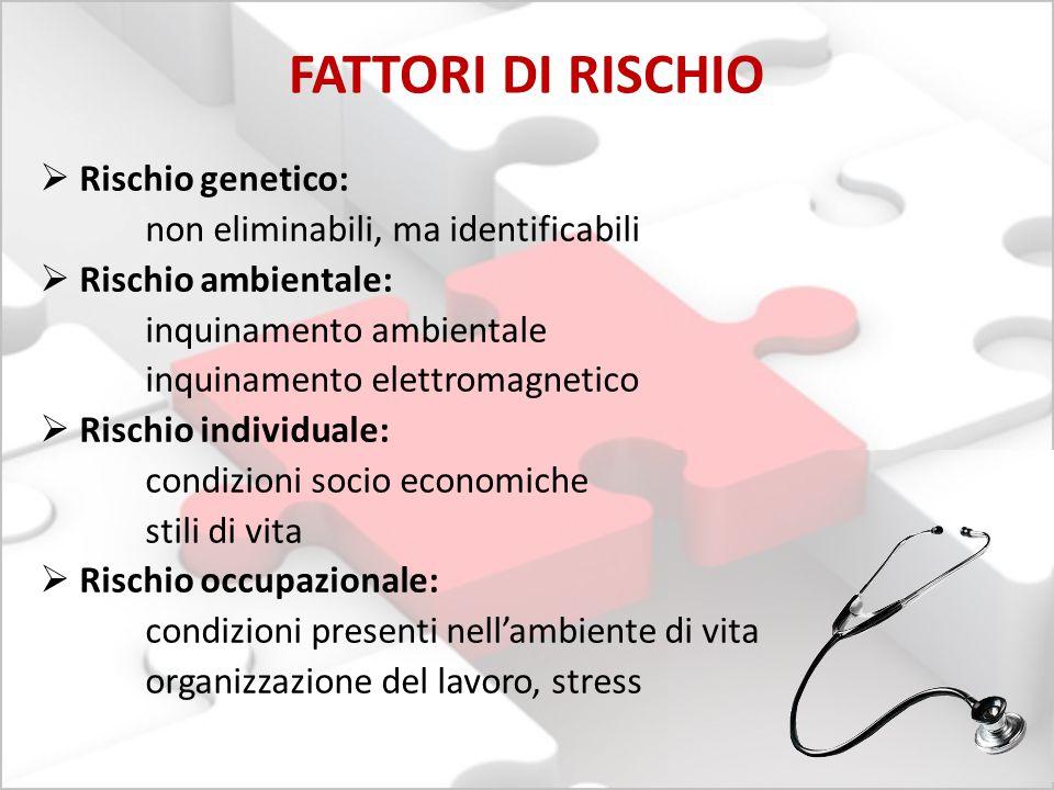 FATTORI DI RISCHIO Rischio genetico: