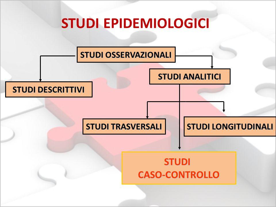 STUDI EPIDEMIOLOGICI STUDI CASO-CONTROLLO STUDI OSSERVAZIONALI