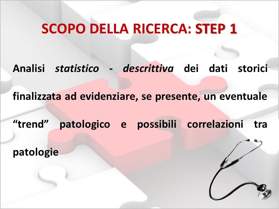 SCOPO DELLA RICERCA: STEP 1