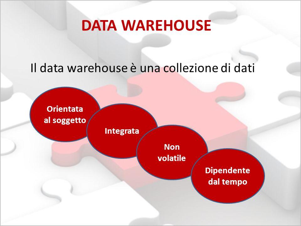 DATA WAREHOUSE Il data warehouse è una collezione di dati
