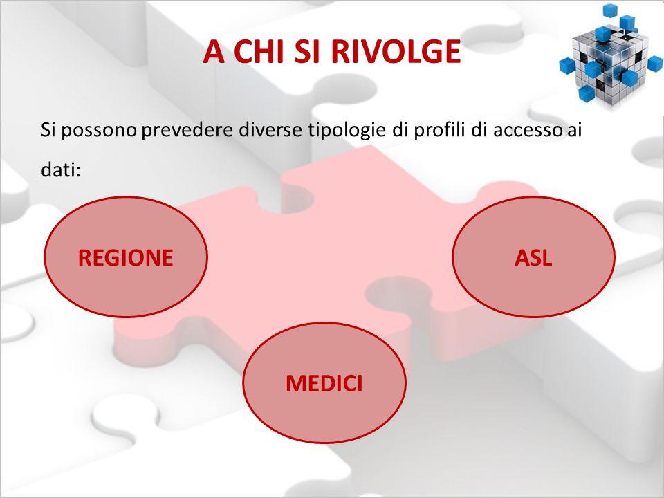 A CHI SI RIVOLGE REGIONE ASL MEDICI
