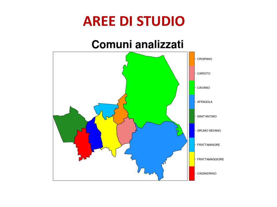 AREE DI STUDIO