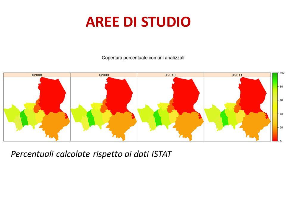 AREE DI STUDIO Percentuali calcolate rispetto ai dati ISTAT