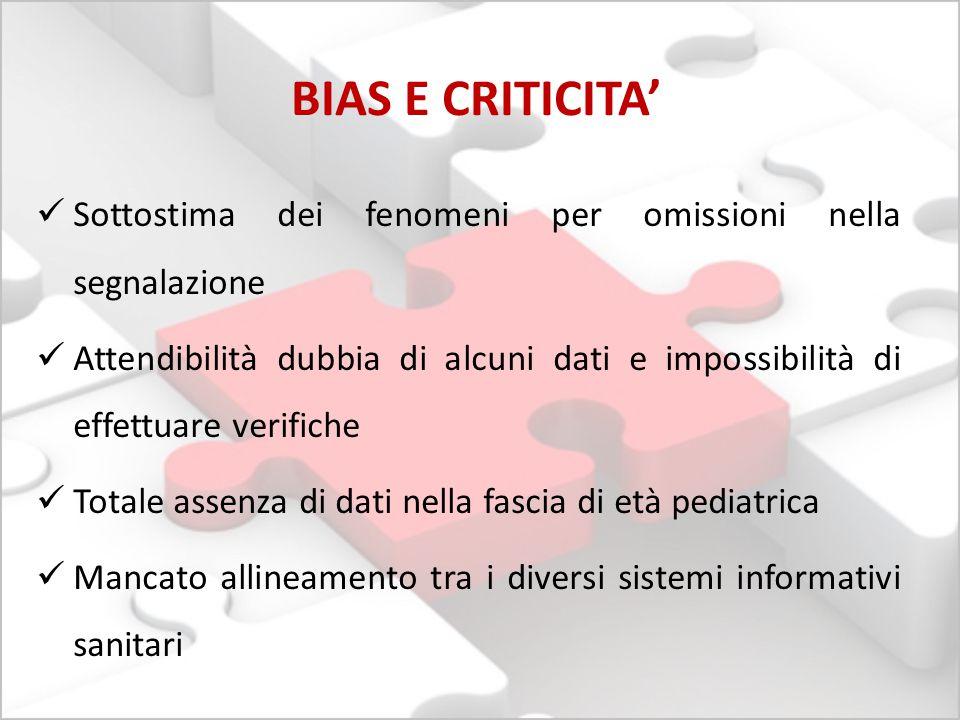 BIAS E CRITICITA' Sottostima dei fenomeni per omissioni nella segnalazione.