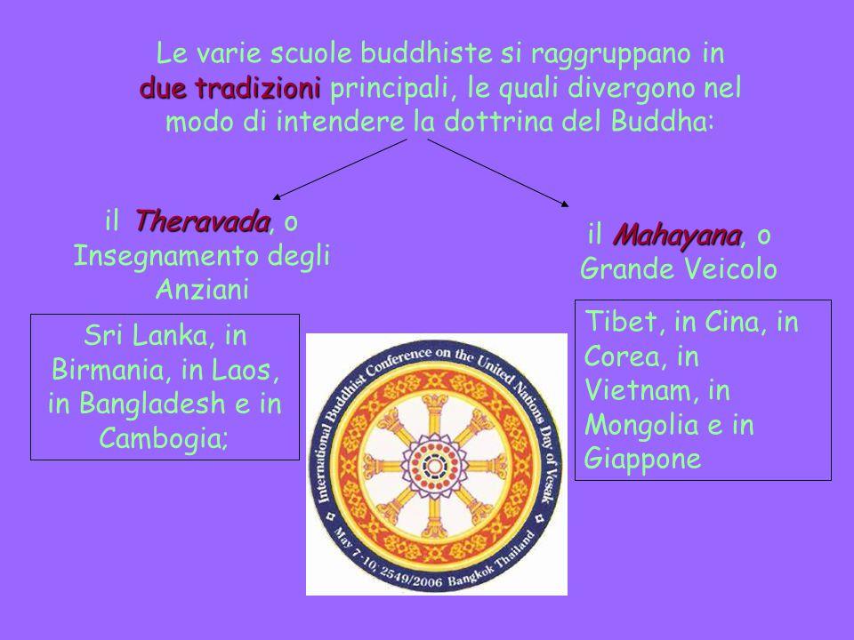 il Theravada, o Insegnamento degli Anziani