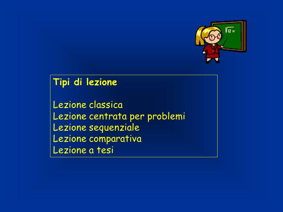 Tipi di lezione Lezione classica. Lezione centrata per problemi. Lezione sequenziale. Lezione comparativa.