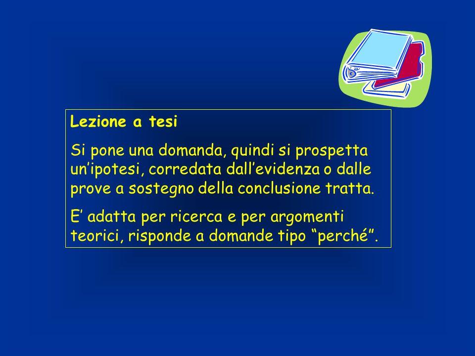 Lezione a tesi Si pone una domanda, quindi si prospetta un'ipotesi, corredata dall'evidenza o dalle prove a sostegno della conclusione tratta.