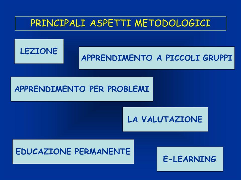 PRINCIPALI ASPETTI METODOLOGICI