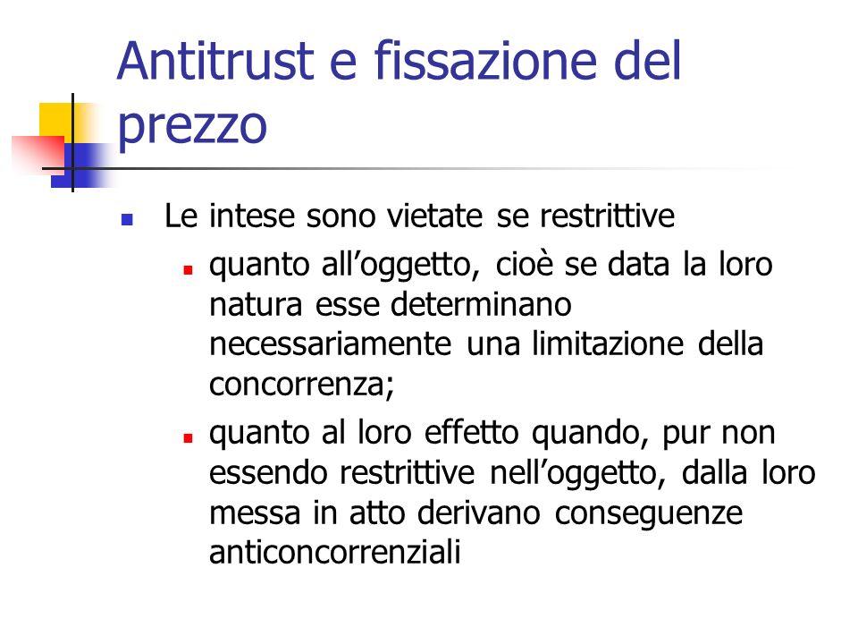 Antitrust e fissazione del prezzo