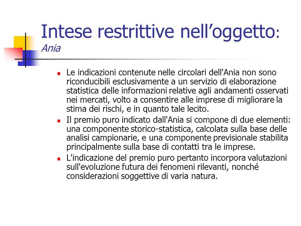 Intese restrittive nell'oggetto: Ania
