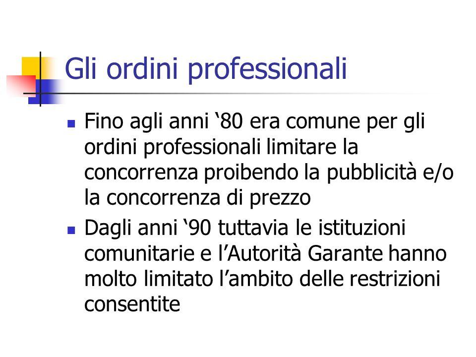 Gli ordini professionali