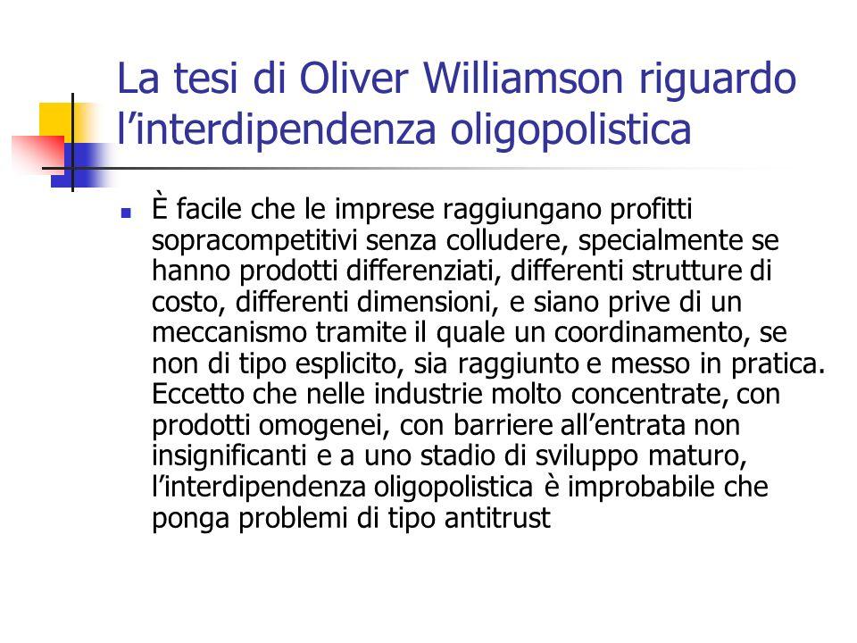 La tesi di Oliver Williamson riguardo l'interdipendenza oligopolistica