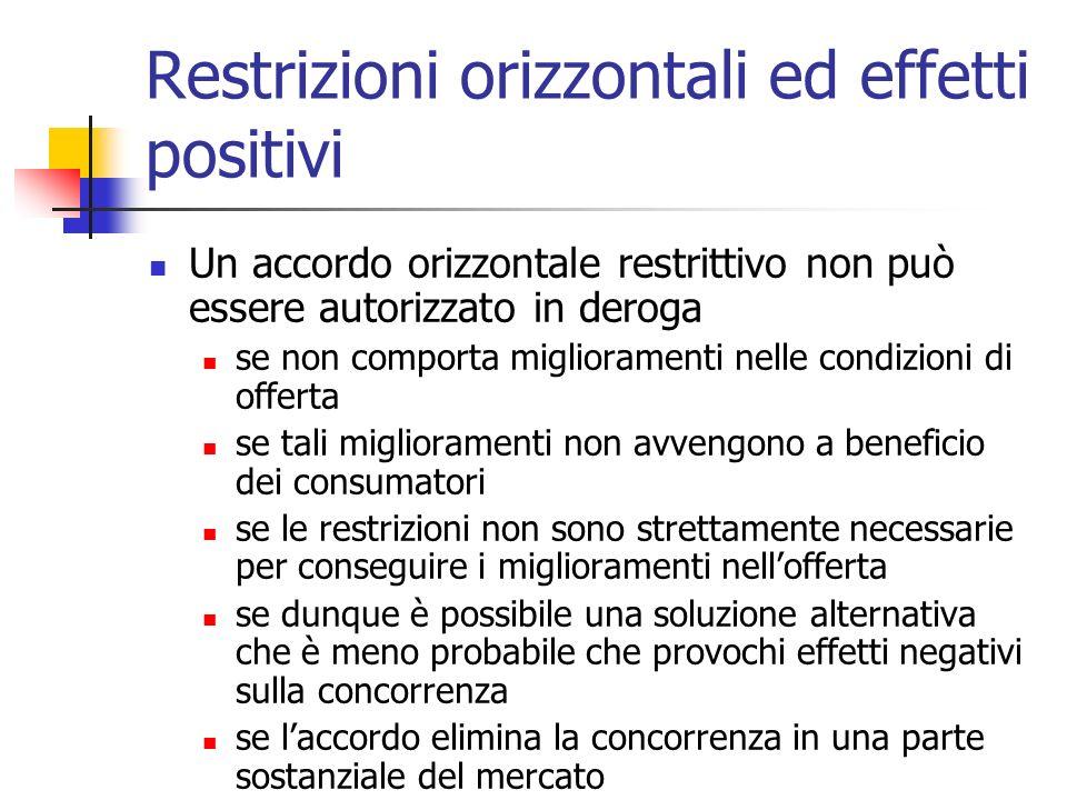 Restrizioni orizzontali ed effetti positivi