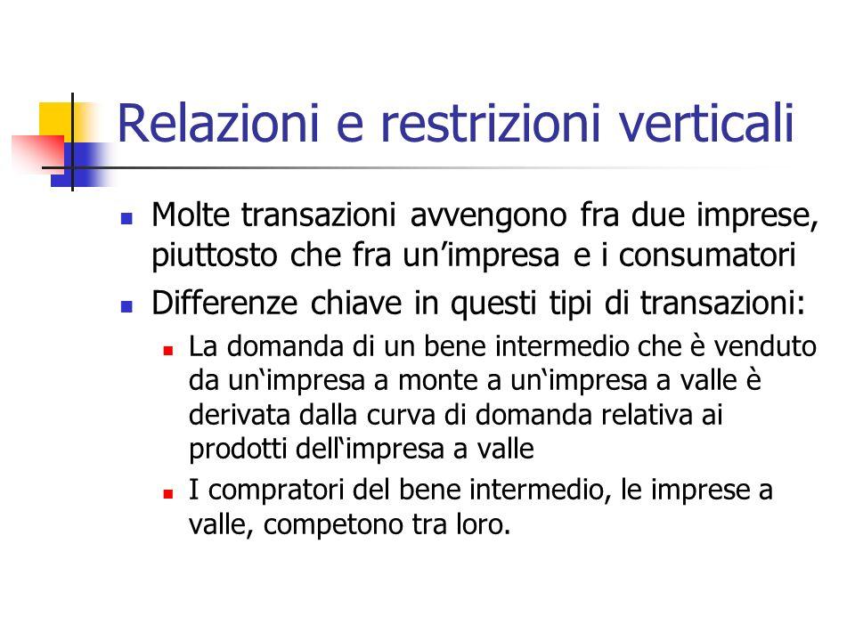 Relazioni e restrizioni verticali