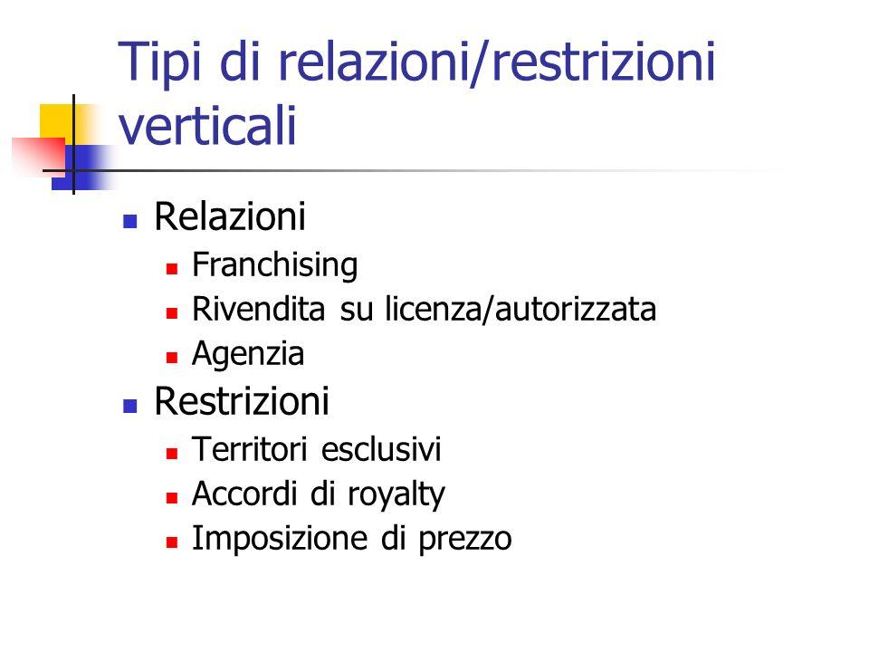 Tipi di relazioni/restrizioni verticali