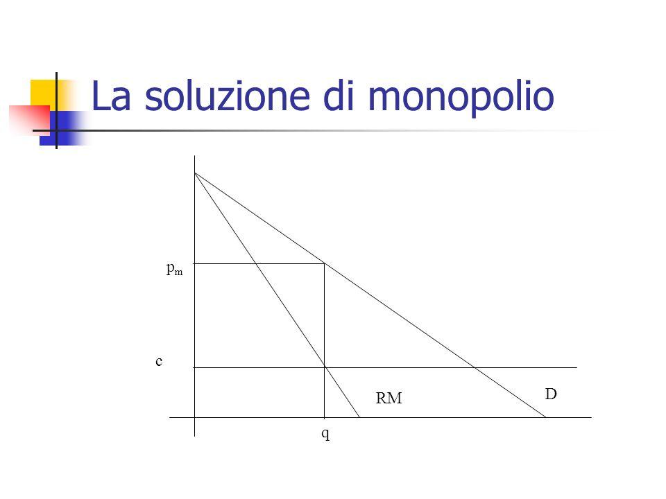 La soluzione di monopolio
