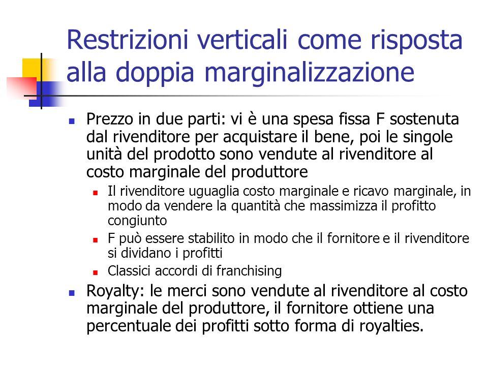 Restrizioni verticali come risposta alla doppia marginalizzazione