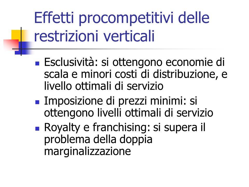 Effetti procompetitivi delle restrizioni verticali