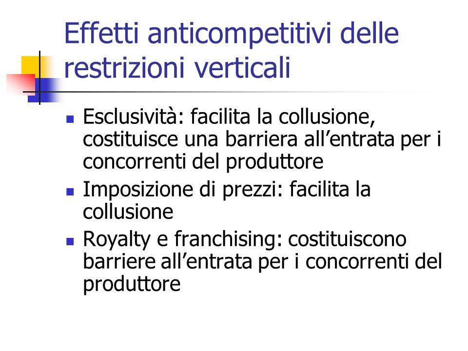Effetti anticompetitivi delle restrizioni verticali