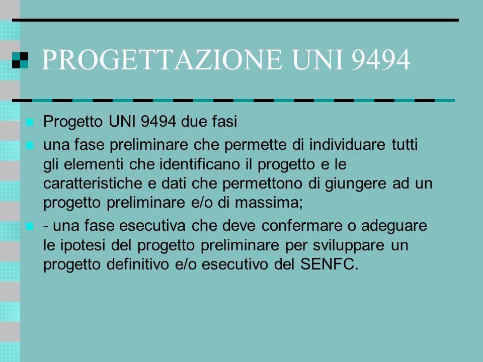 PROGETTAZIONE UNI 9494 Progetto UNI 9494 due fasi