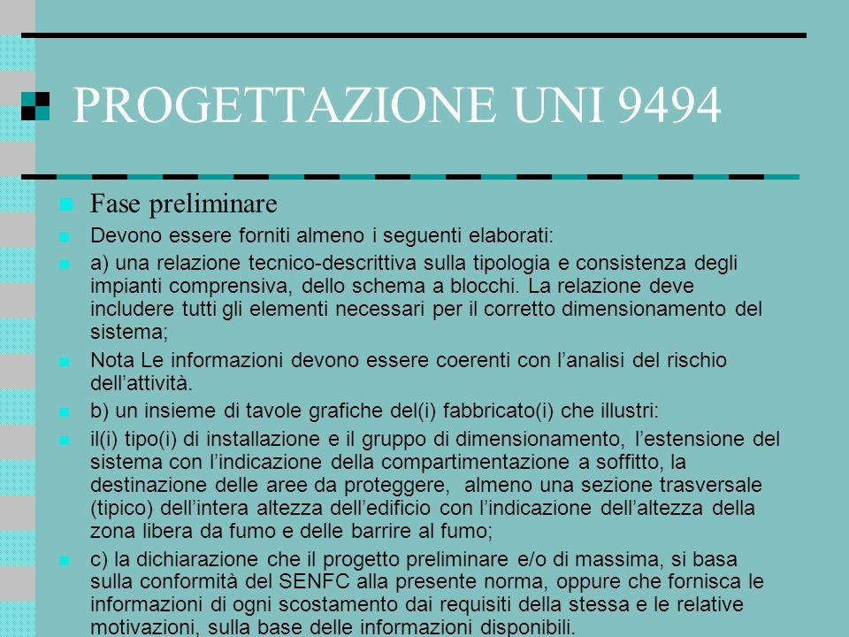 PROGETTAZIONE UNI 9494 Fase preliminare