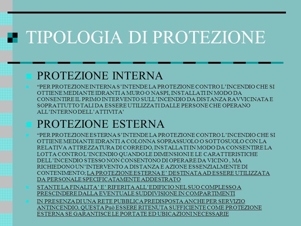 TIPOLOGIA DI PROTEZIONE