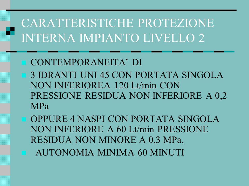 CARATTERISTICHE PROTEZIONE INTERNA IMPIANTO LIVELLO 2