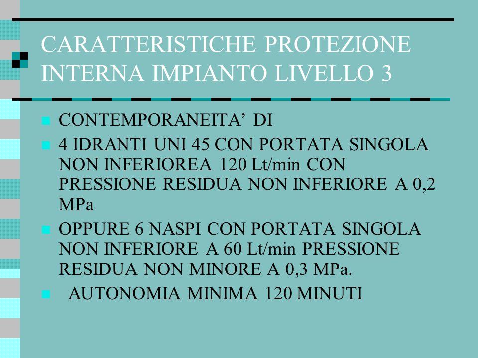 CARATTERISTICHE PROTEZIONE INTERNA IMPIANTO LIVELLO 3