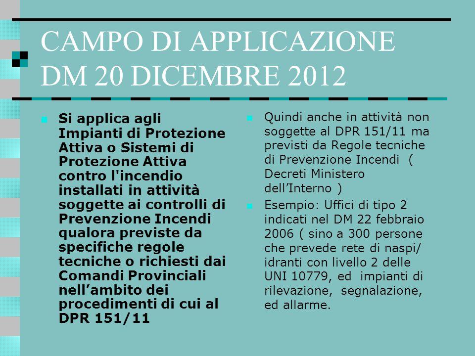 CAMPO DI APPLICAZIONE DM 20 DICEMBRE 2012