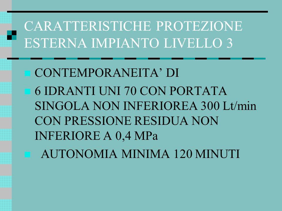 CARATTERISTICHE PROTEZIONE ESTERNA IMPIANTO LIVELLO 3