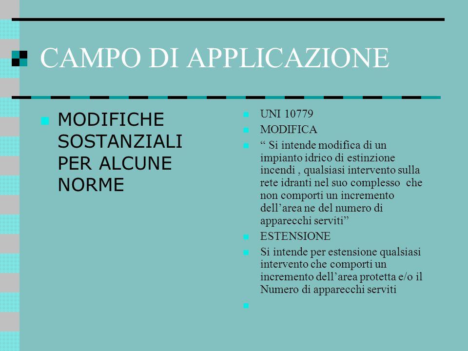 CAMPO DI APPLICAZIONE MODIFICHE SOSTANZIALI PER ALCUNE NORME UNI 10779