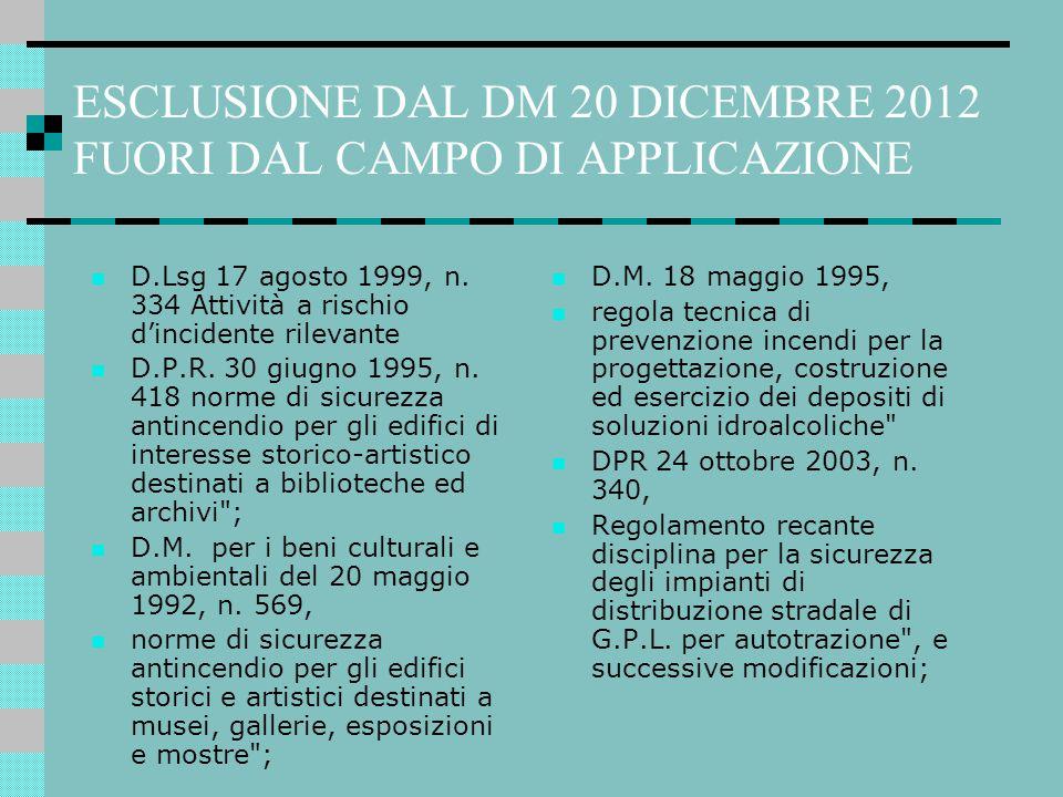 ESCLUSIONE DAL DM 20 DICEMBRE 2012 FUORI DAL CAMPO DI APPLICAZIONE