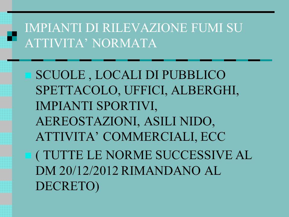 IMPIANTI DI RILEVAZIONE FUMI SU ATTIVITA' NORMATA